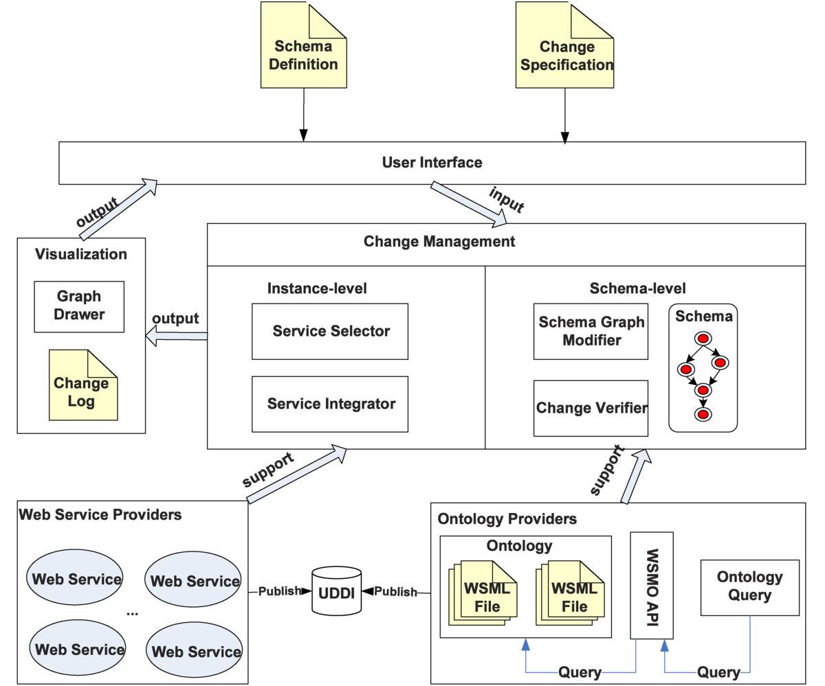 Entity Relationship Diagrams Hotel Reservation System regarding Er Diagram For Hotel Reservation System