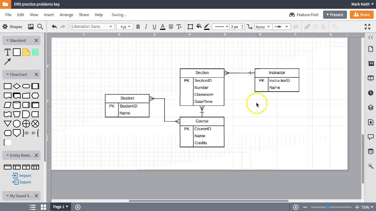 Entity-Relationship Diagrams: Simple Student Registration System Example intended for Access Erd Diagram