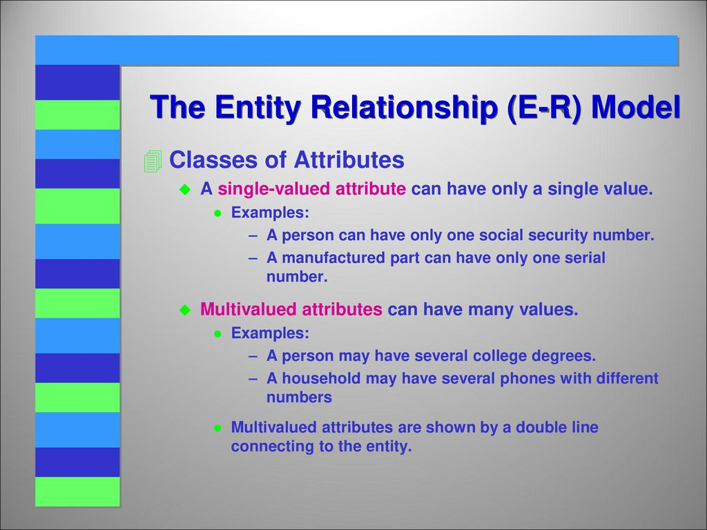 Entity Relationship (E-R) Model - Ppt Video Online Download with One To One Entity Relationship
