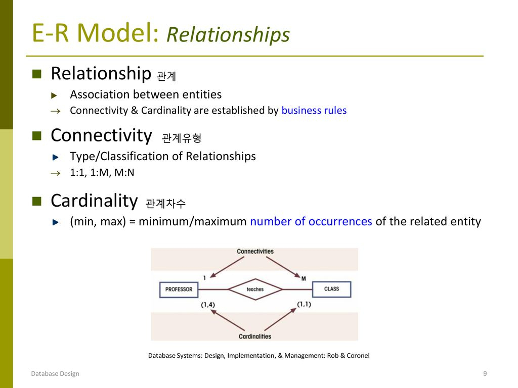Entity Relationship Model: E-R Modeling - Ppt Download intended for Er Diagram Connectivity