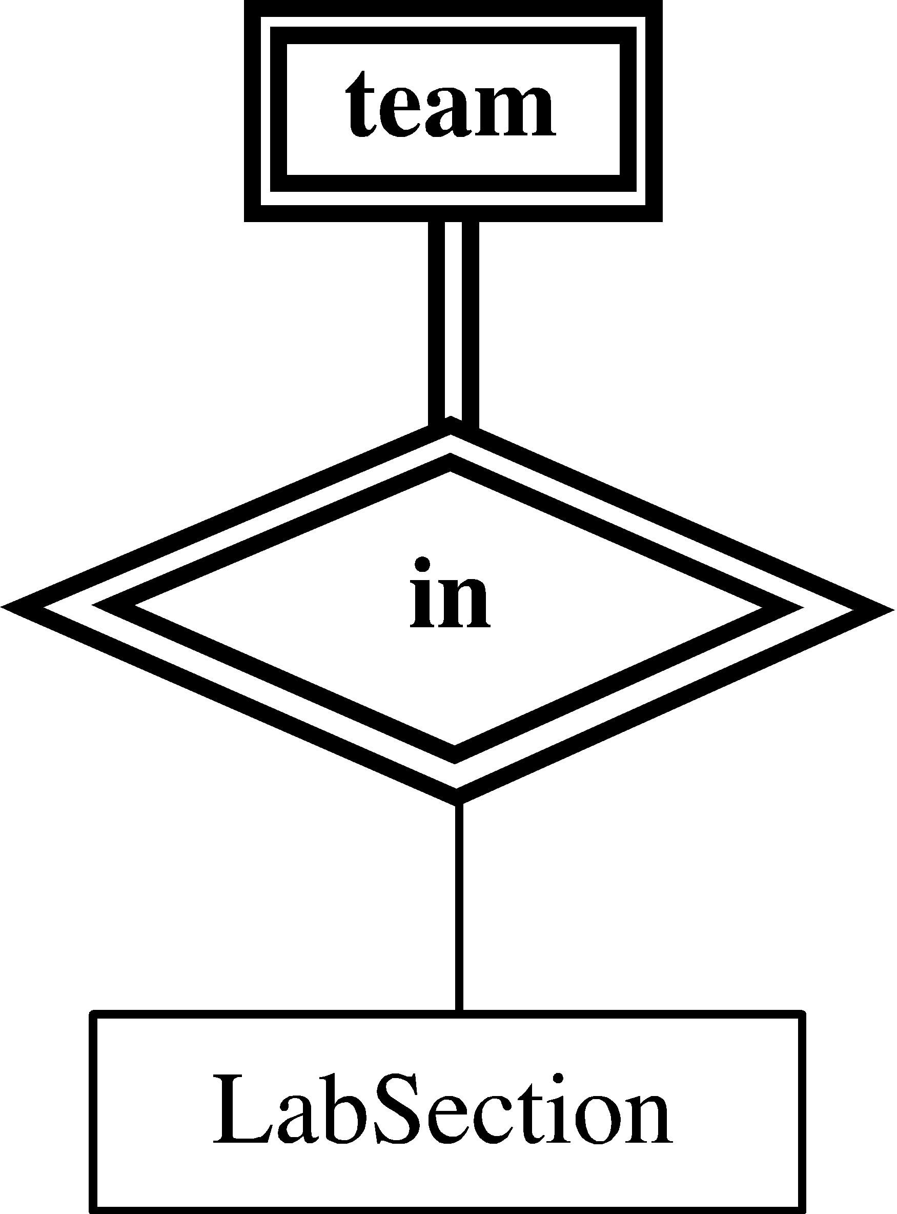 Entity-Relationship Model in Er Diagram Diamond