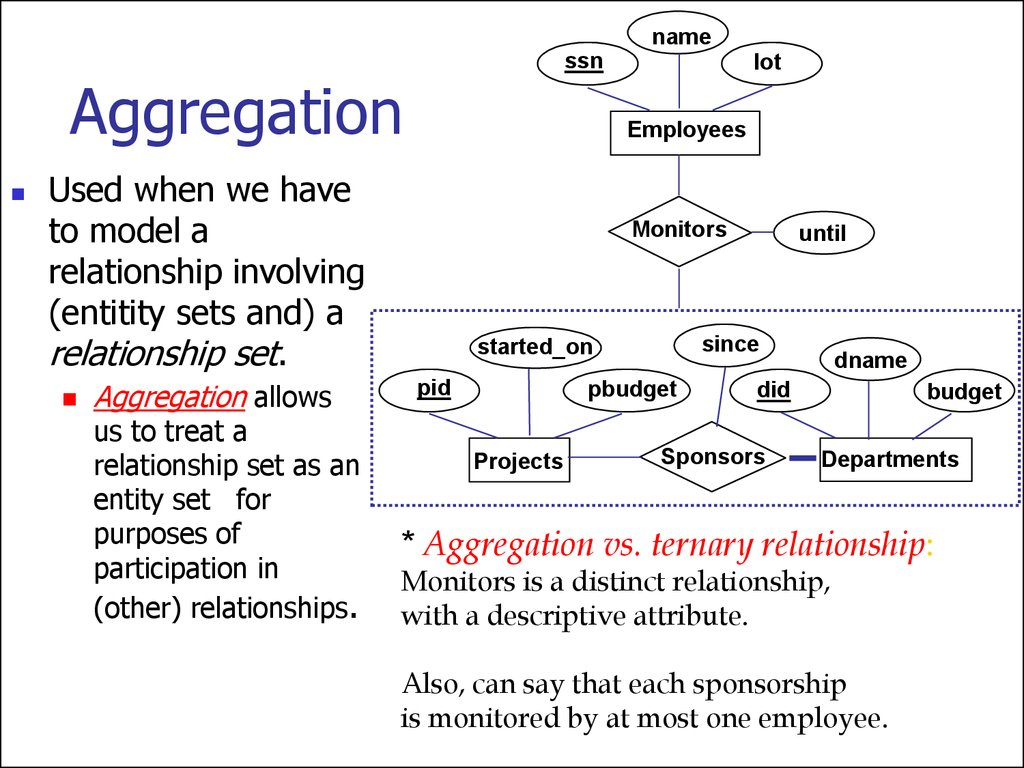 Entity Relationship Model. (Lecture 1) - Online Presentation regarding Er Diagram With Aggregation