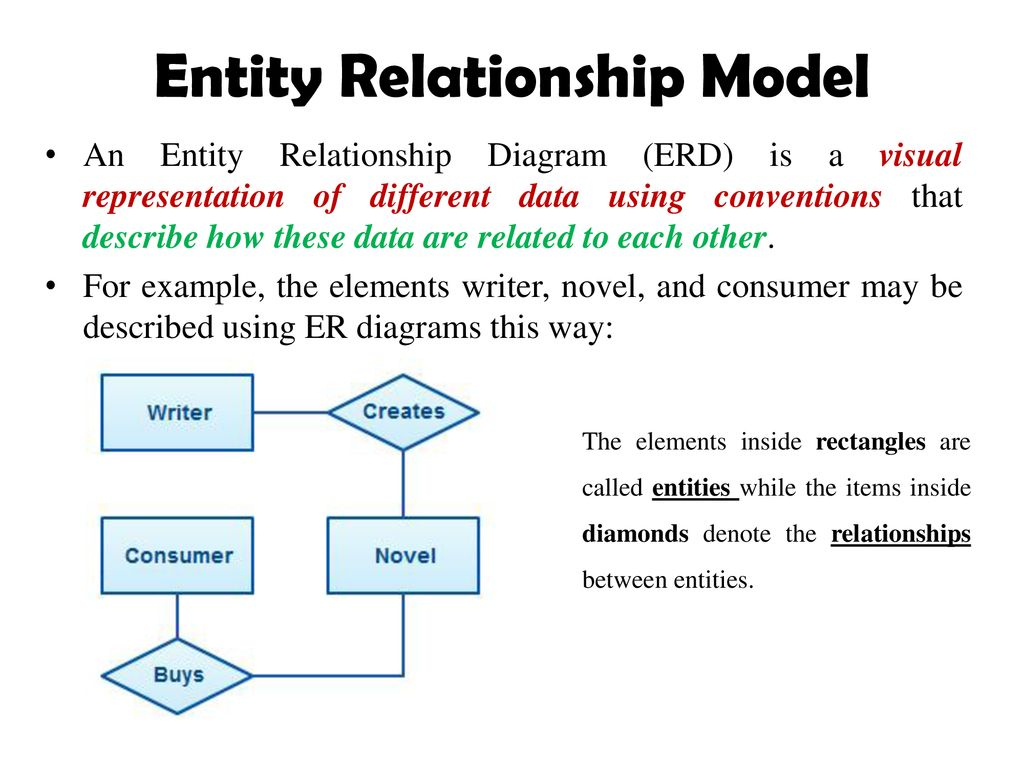 Entity Relationship Model - Ppt Download in Relationship Between Entities