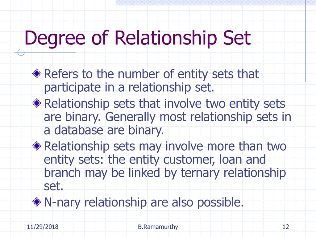 Entity-Relationship Model - Ppt Download inside Relationship Set In Dbms With Example