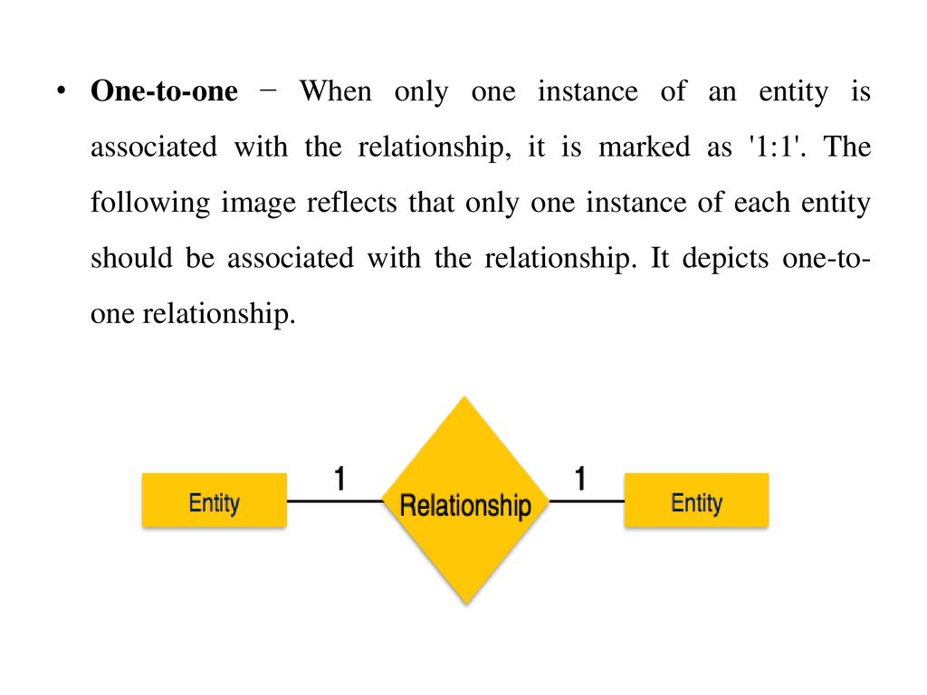 Entity Relationship Model - Ppt Download pertaining to One To One Entity Relationship