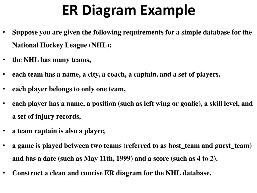 Entity Relationship Model - Ppt Download regarding Er Diagram Nhl