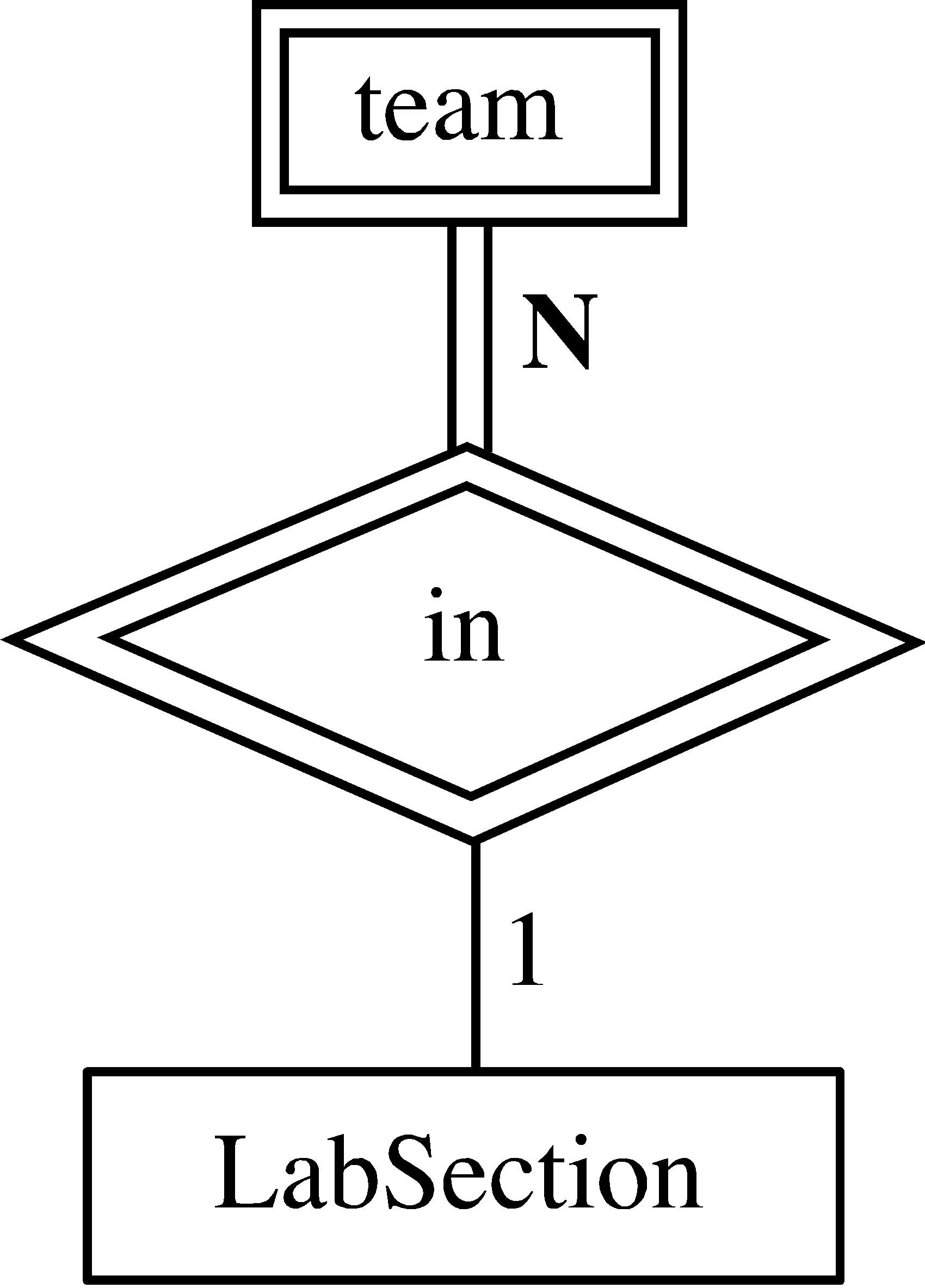 Entity-Relationship Model regarding Er Diagram N-M Relationship