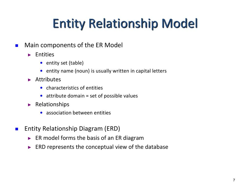 Entity Relationship Modeling - Ppt Download within Components Of A Er Diagram