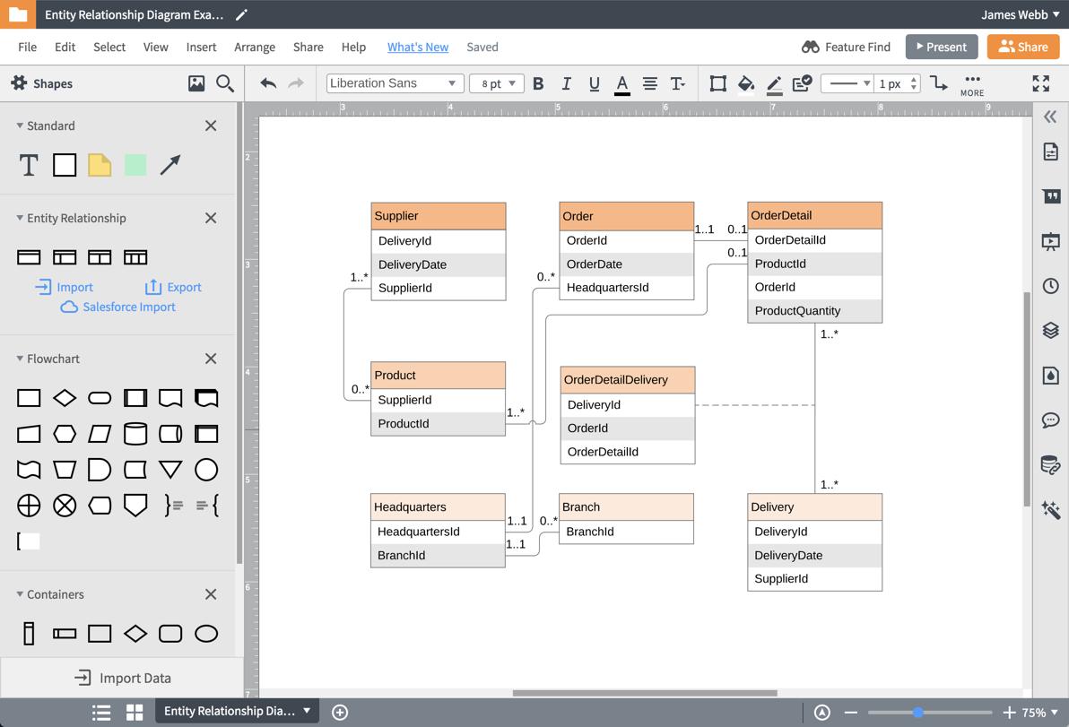 Er Diagram (Erd) Tool   Lucidchart with Sql Table Relationship Diagram Tool