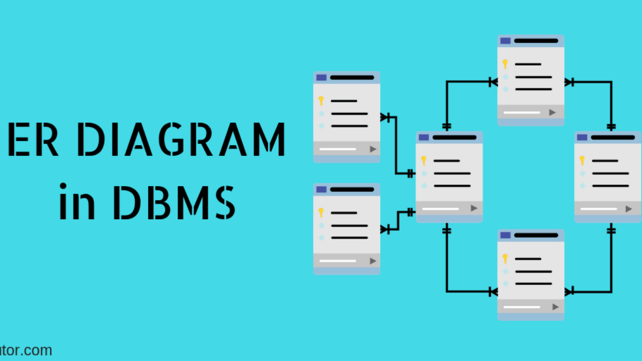 Er Diagram In Dbms - Concept & Importance With Example regarding Er Model In Dbms Notes