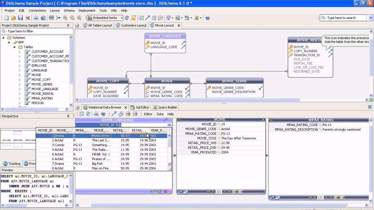 Er Diagram & Sql Database Tool : Dbschema for Sql Erd Diagram Tool