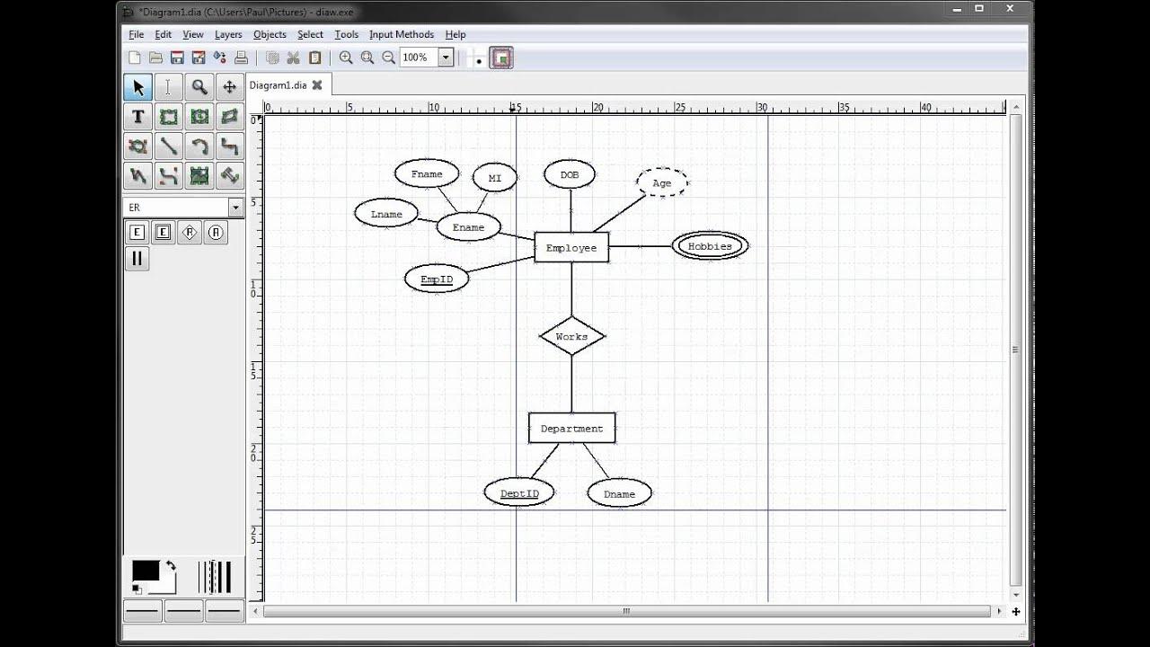 Er Diagrams In Dia Part 8 - Illustrating Participation with regard to Er Diagram Participation