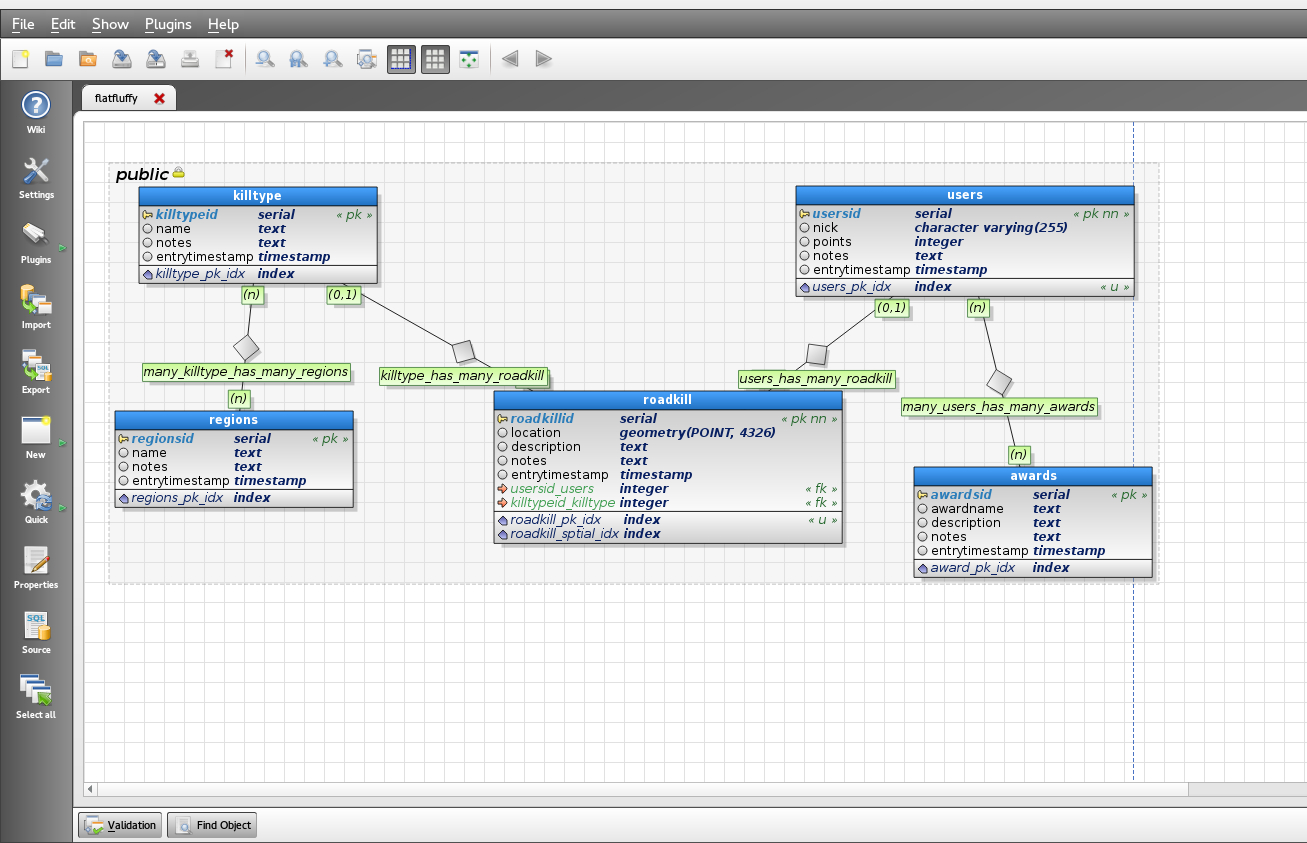 Er-Mapping With Openshift, Getting Started With Pgmodeler pertaining to Er Diagram Postgresql