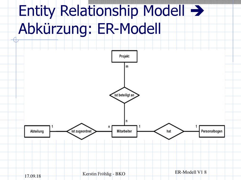 Er-Modell Und Relationales Schema - Ppt Herunterladen for Er Modell