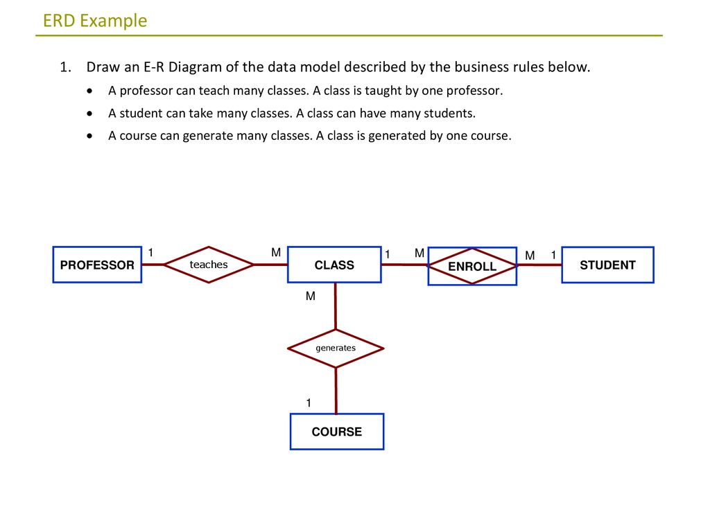 Erd Exercises. - Ppt Download with regard to Er Diagram 1 To Many