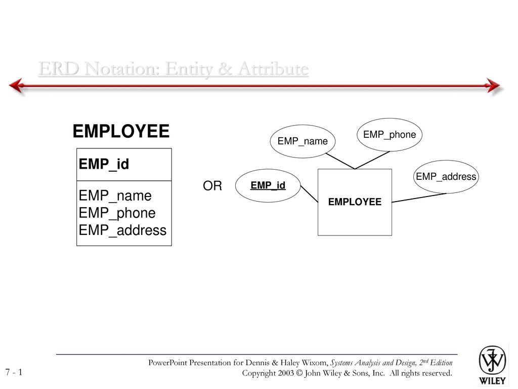 Erd Notation: Entity & Attribute - Ppt Download regarding Er Diagram Ppt