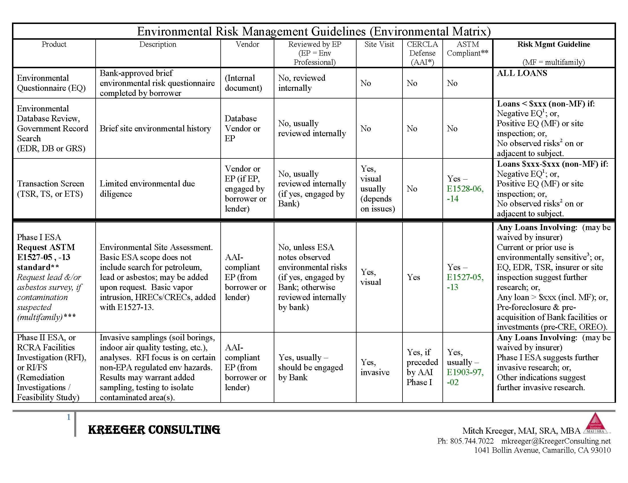 Erm Matrix - Generic Kcv3 2_Page_1 - Edrnetedrnet for Erm Database