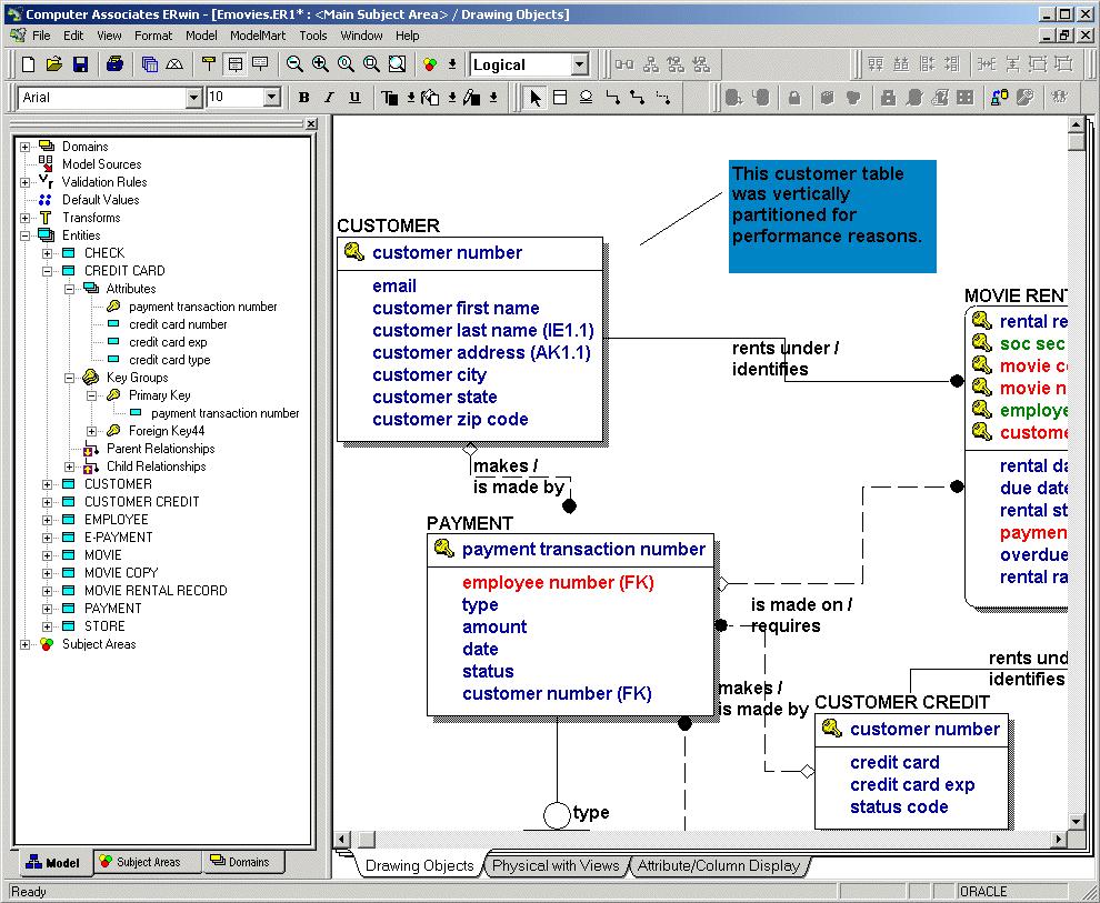 📌 Ca Erwin Data Modeler intended for Erwin Model