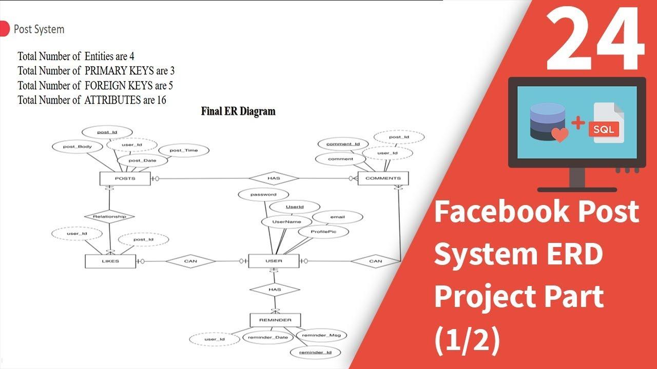 Facebook Post System Erd Project Part (1/2) regarding Er Diagram Project