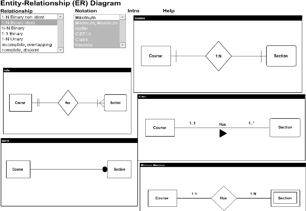 Figure 4 From Animated Courseware Support For Teaching with regard to Database Diagram One To Many