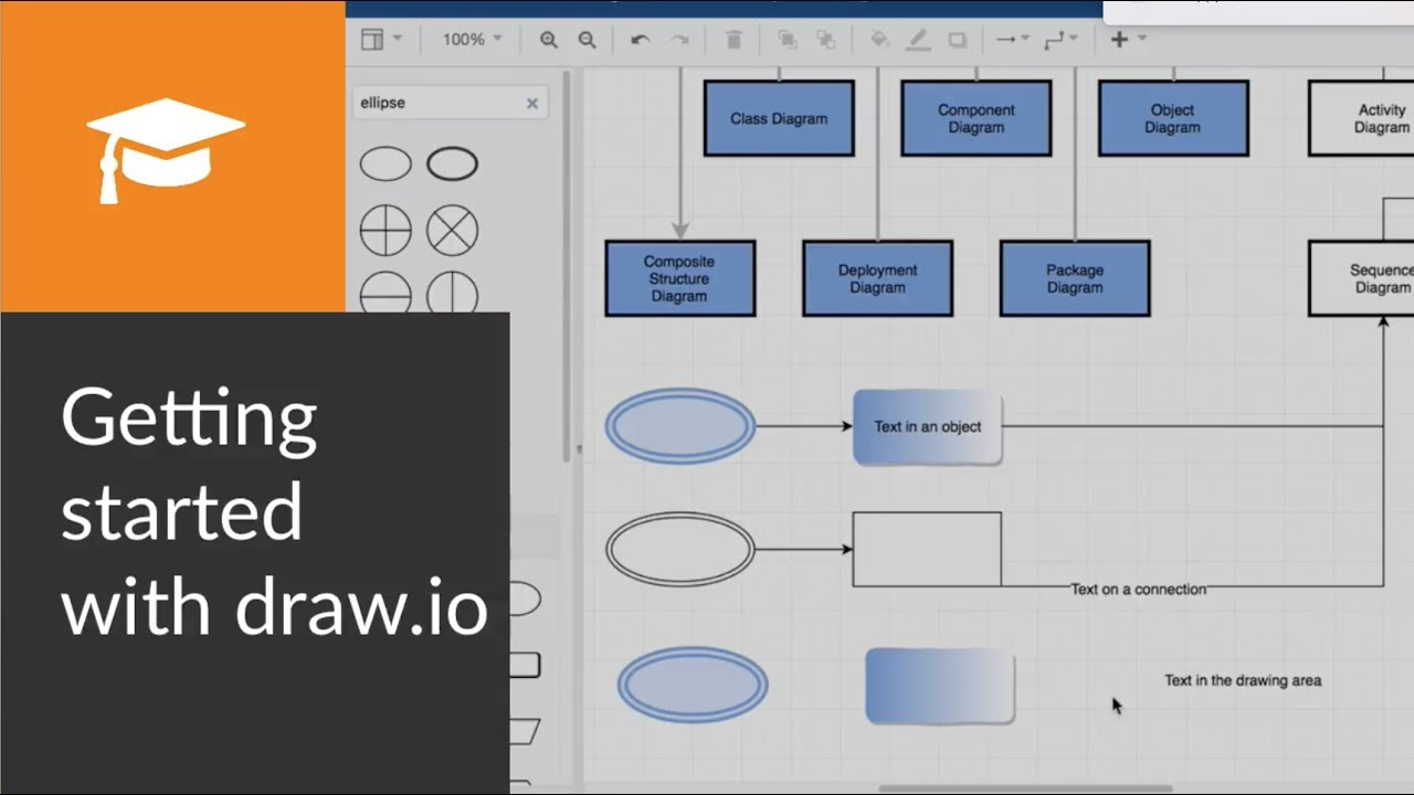 Getting Started With Draw.io Diagrams In Atlassian Confluence with Draw A Diagram