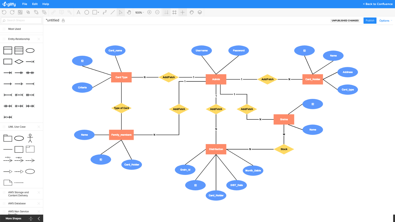 Gliffy Diagram For Confluence | Atlassian Marketplace in Ed Diagram