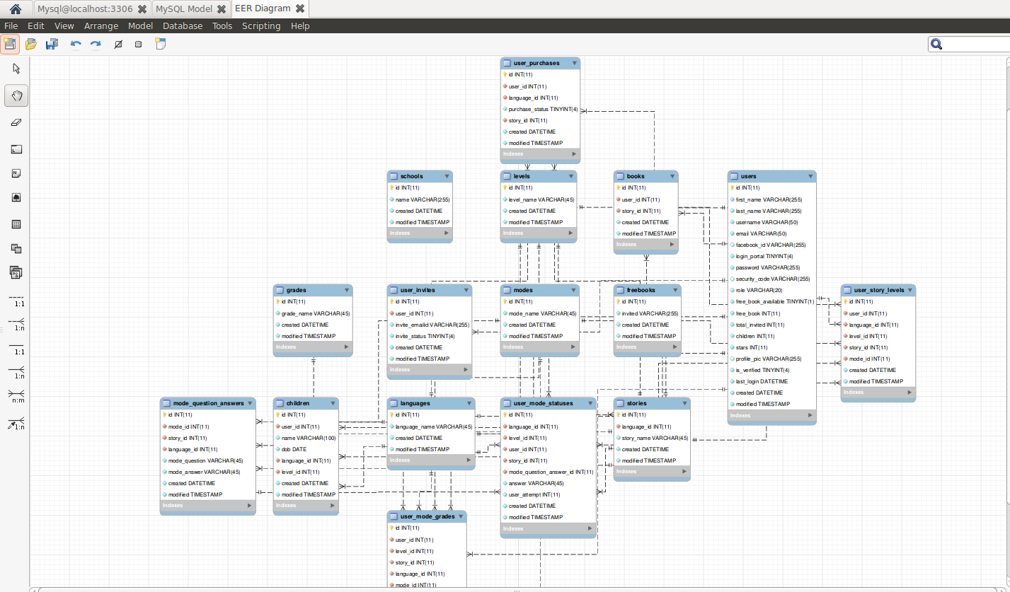 How To Autogenerate Er Diagrams Of Database From Mysql? pertaining to Er Diagram Visual Studio