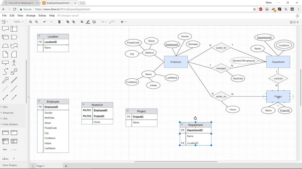 How To Convert An Er Diagram To The Relational Data Model in How To Draw Er Diagram In Word