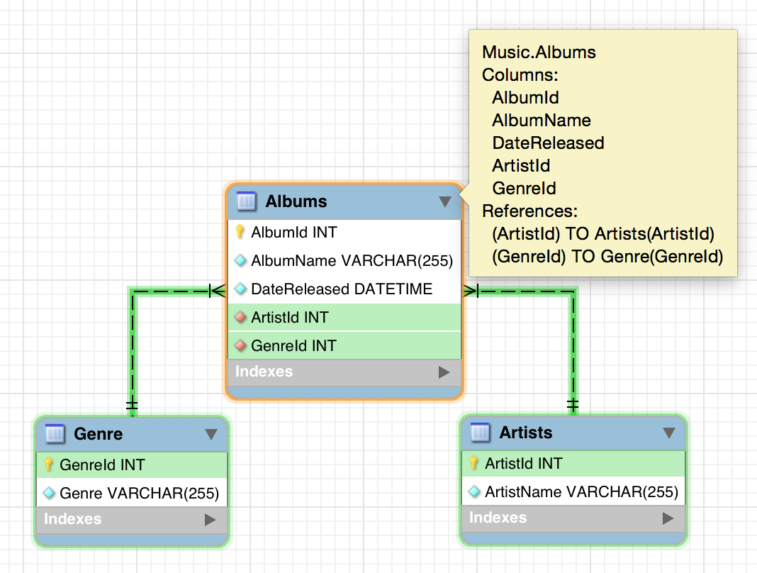 How To Create A New Database Diagram Using Mysql Workbench regarding Create Database Diagram