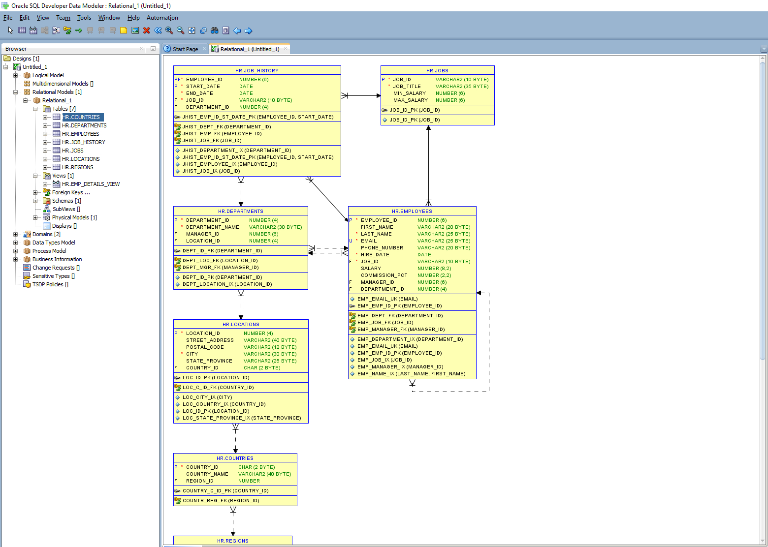 How To Create Er Diagram For Existing Database With Oracle intended for Er Diagram Using Sql Developer
