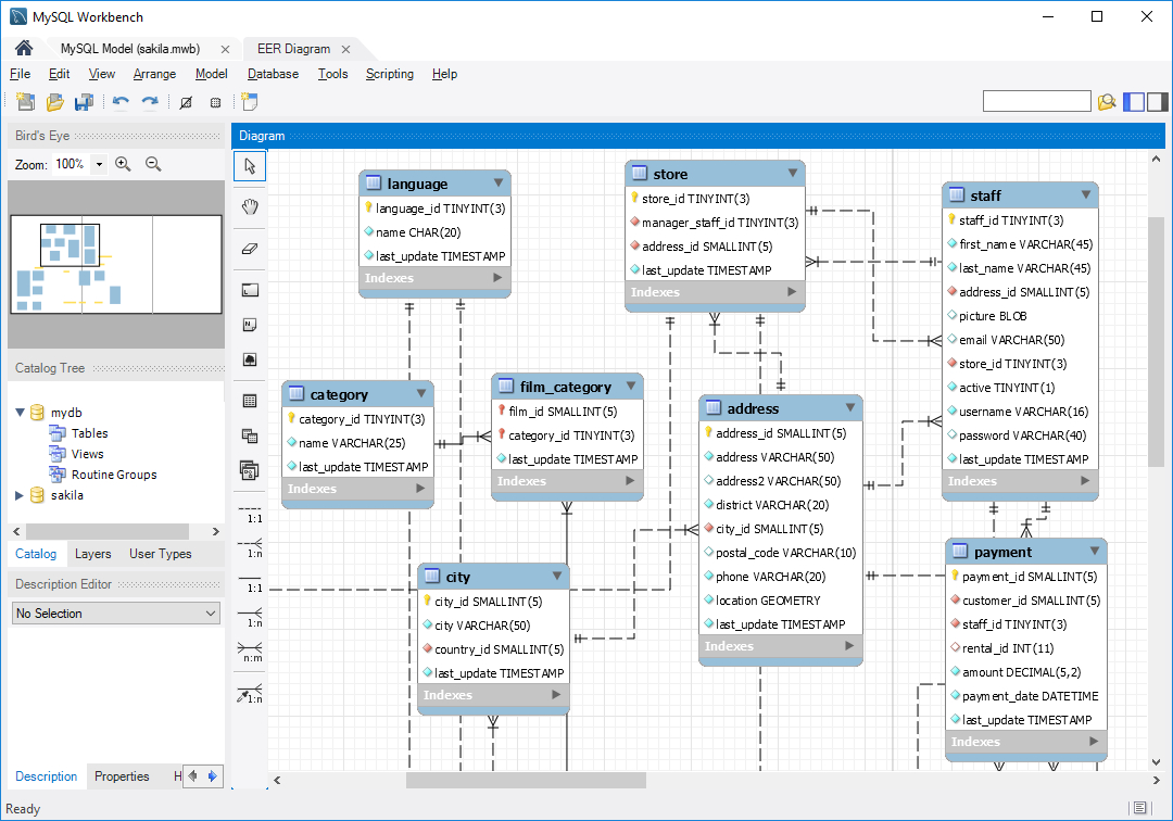 How To Create Er Diagram For Existing Mysql Database With with Db Model Diagram