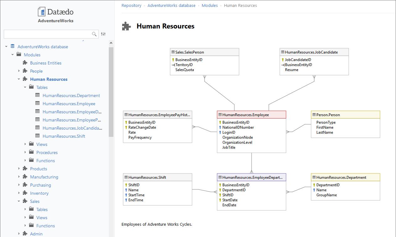 How To Create Er Diagram For Existing Sql Server Database intended for Er Diagram In Access