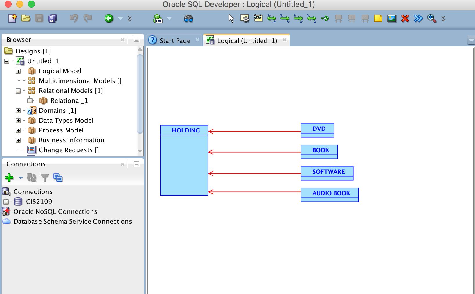 How To Create Subtypes/supertypes In Er Diagrams Using in Er Diagram Using Sql Developer