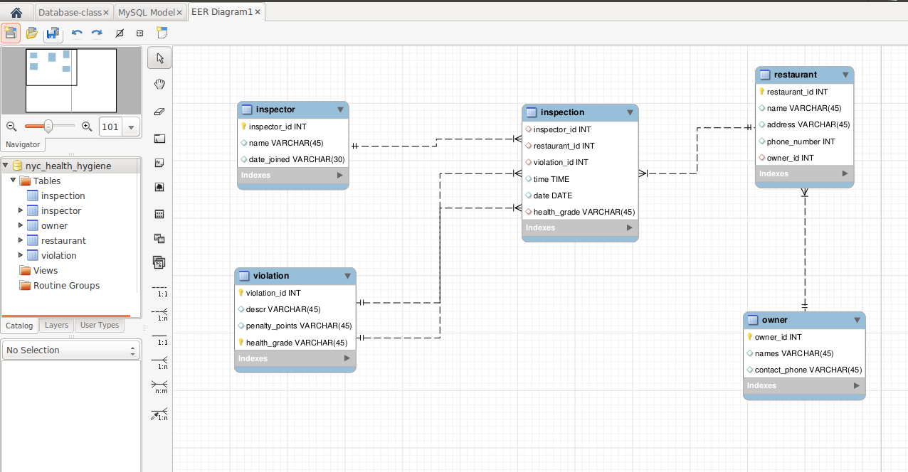 How To Create Tables And Schema Direclty From An Er Diagram for Er Diagram Generator From Mysql