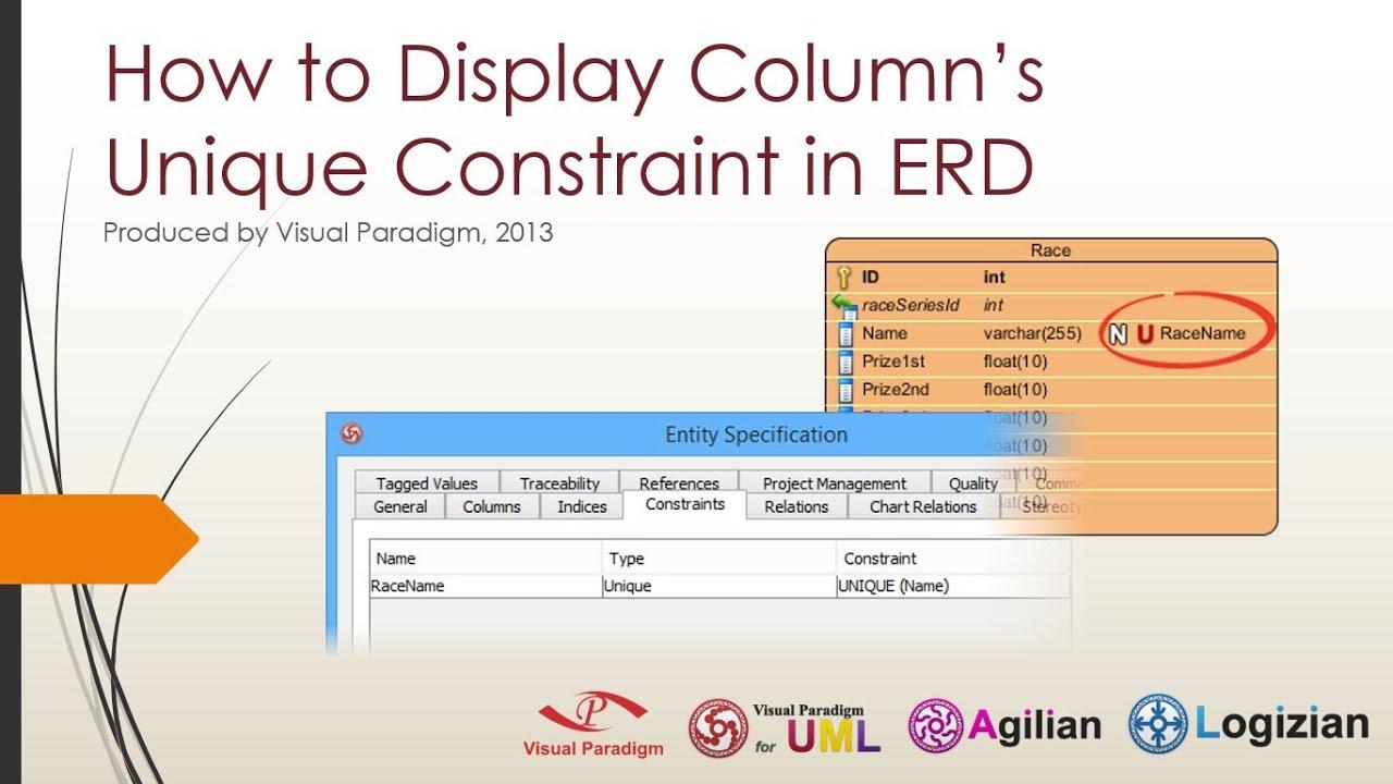 How To Display Column's Unique Constraint In Erd within Er Diagram Unique