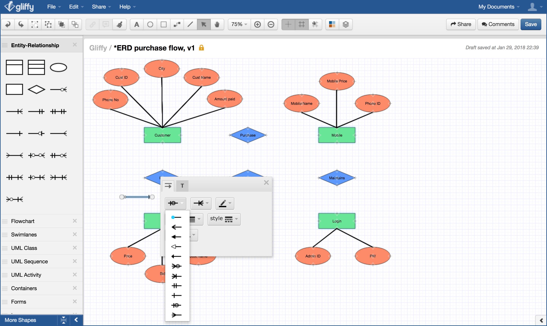 How To Draw An Entity-Relationship Diagram regarding Er Diagram Design