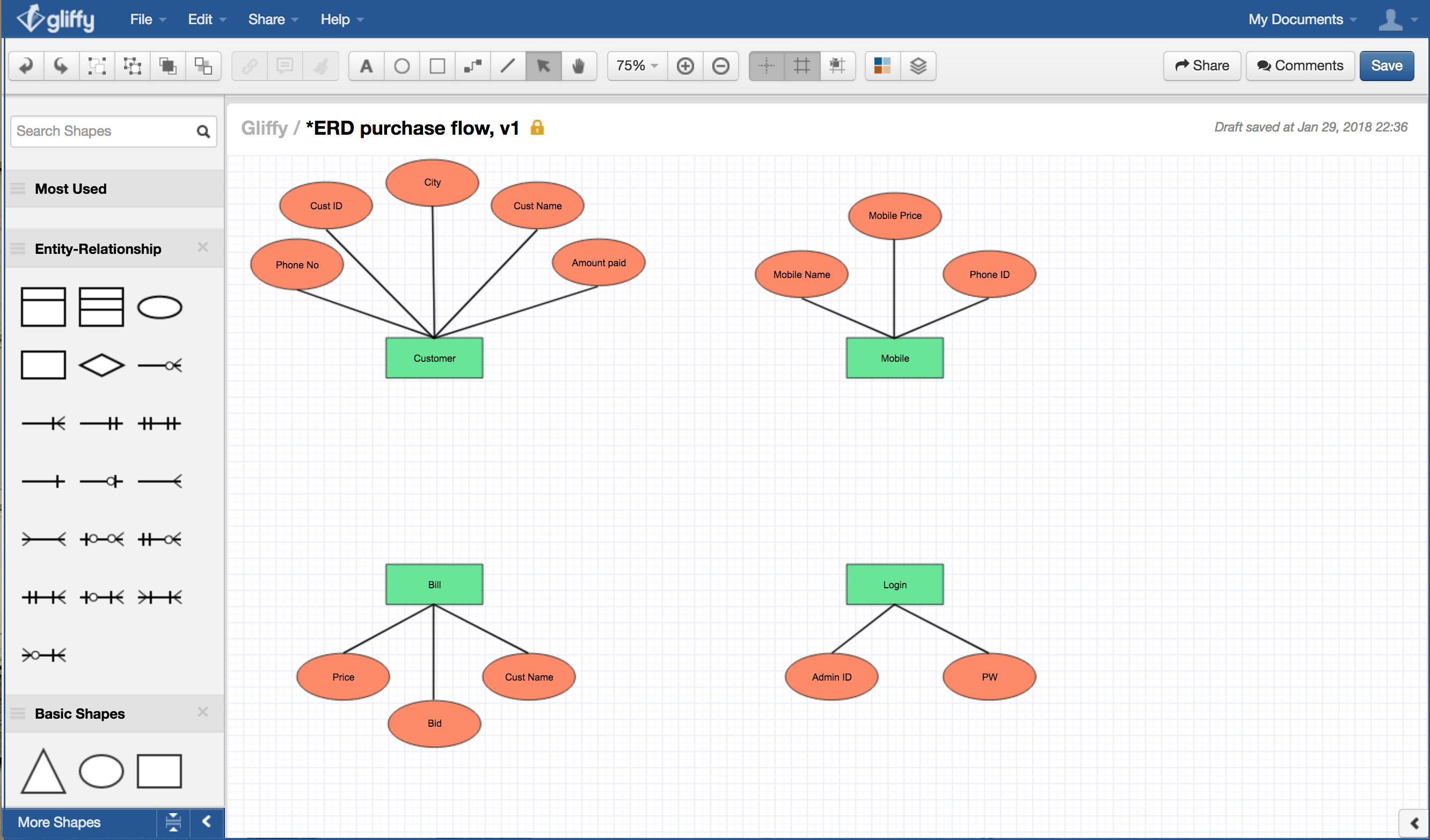 How To Draw An Entity-Relationship Diagram within Draw Entity Relationship Diagram