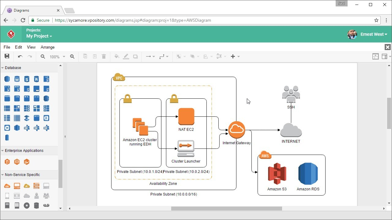 How To Draw Aws Architecture Diagram Online inside Draw A Diagram