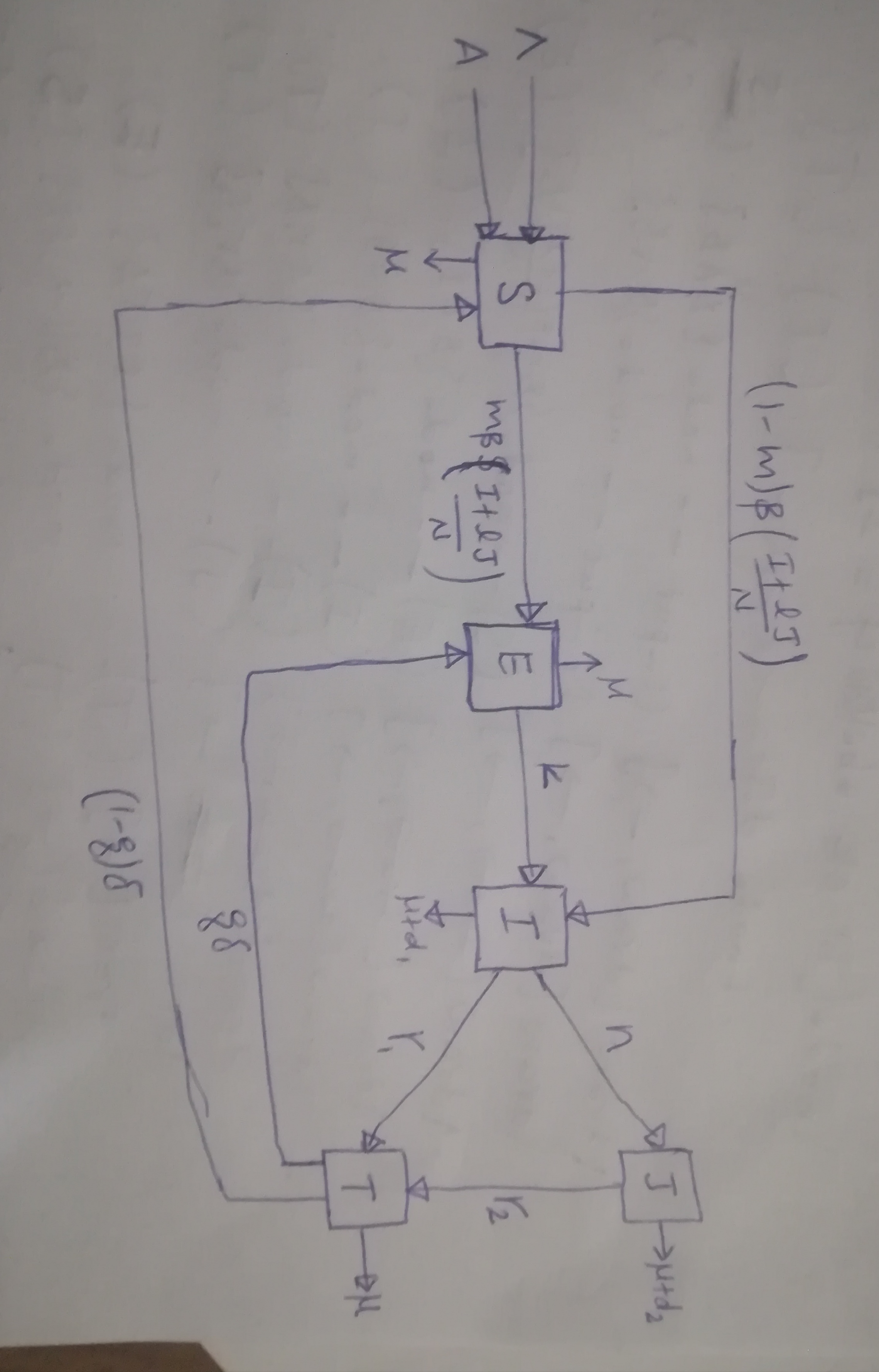 How To Draw The Following Schematic Diagram Using Tikz with regard to Draw Schema Diagram