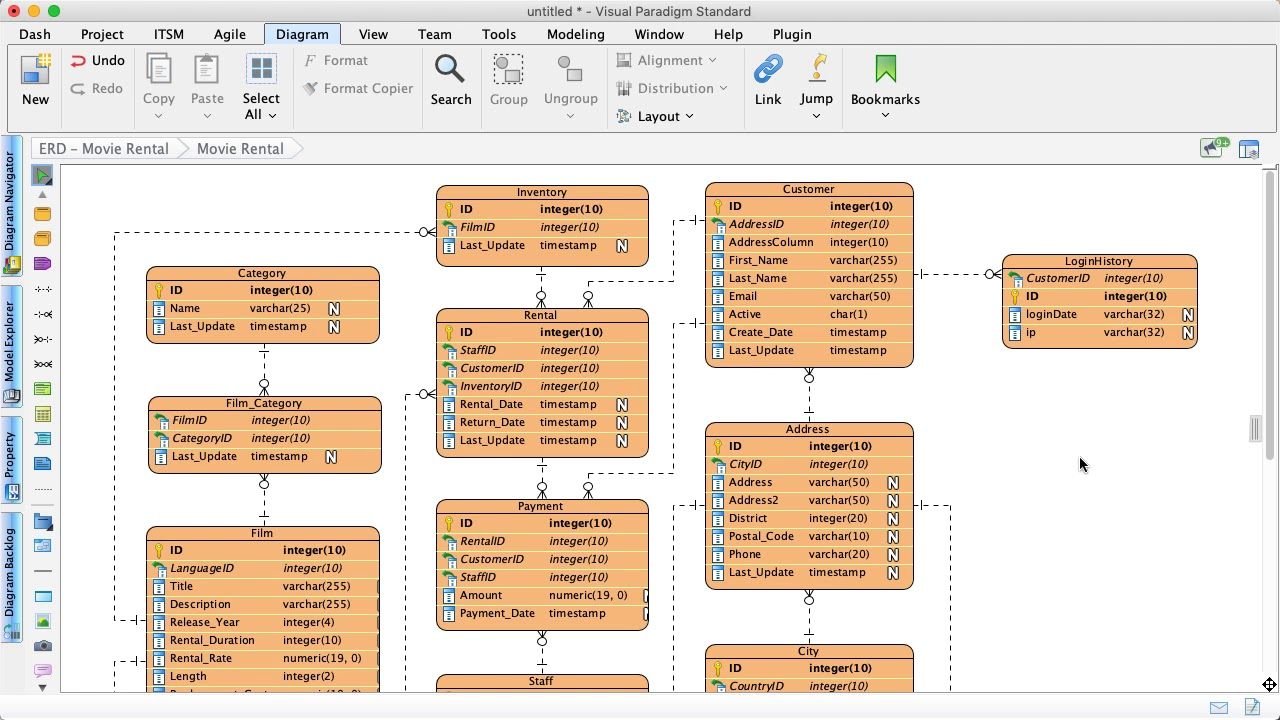 How To Generate Data Specification From Erd? throughout Er Diagram Excel