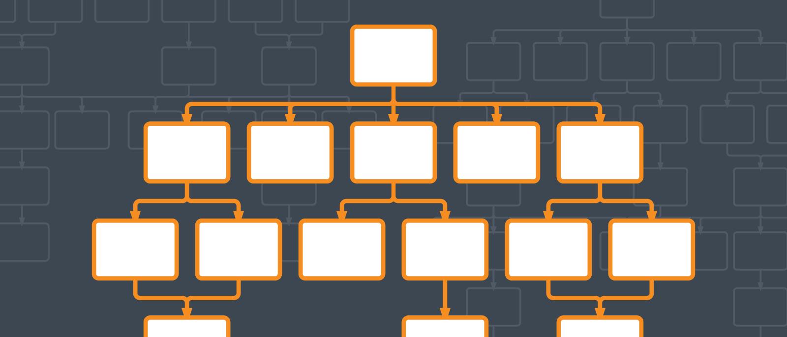How To Insert Diagrams In Google Docs | Lucidchart Blog within Er Diagram Google Docs
