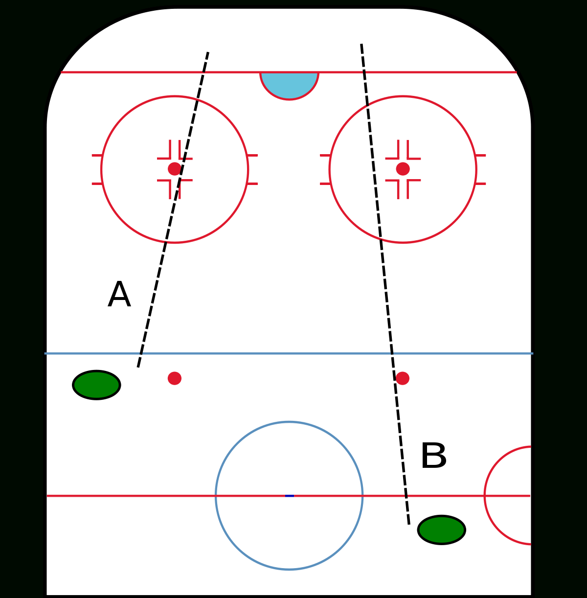 Icing (Ice Hockey) - Wikipedia with Er Diagram Nhl