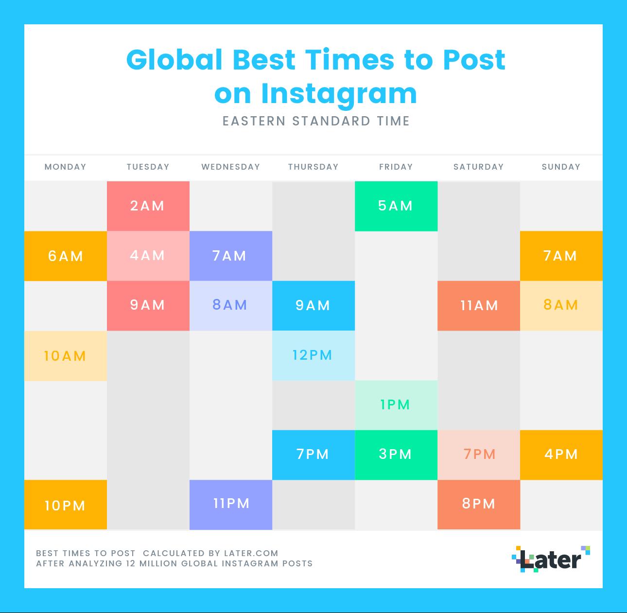 Instagram Marketing: The Definitive Guide (2019) for Er Diagram Of Instagram