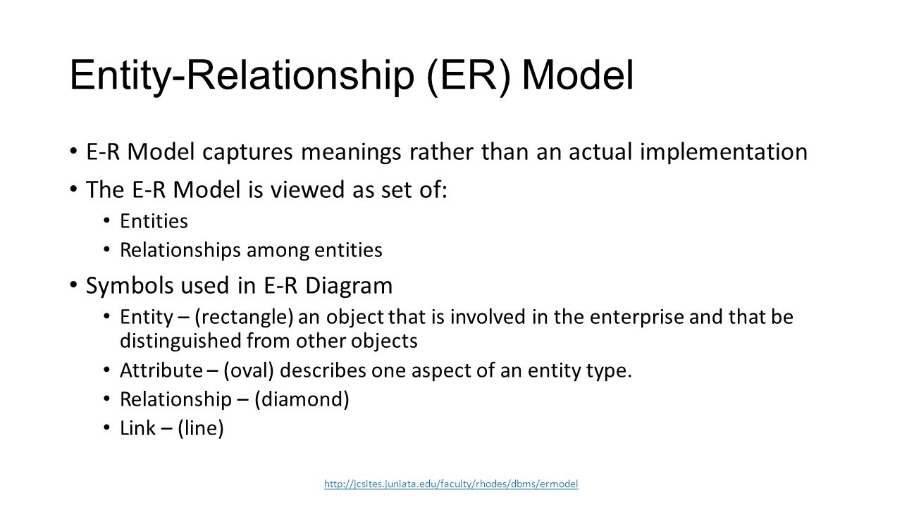 It 5433 Lm2 Er & Eer Model. Learning Objectives: Explain inside Er Model Definition