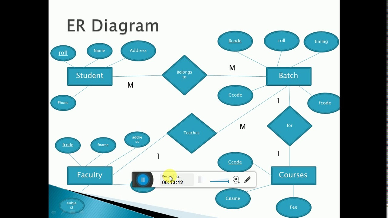 Lecture 2 How To Create Table Through Er Diagram Using Phpmyadmin in Er Diagram Phpmyadmin