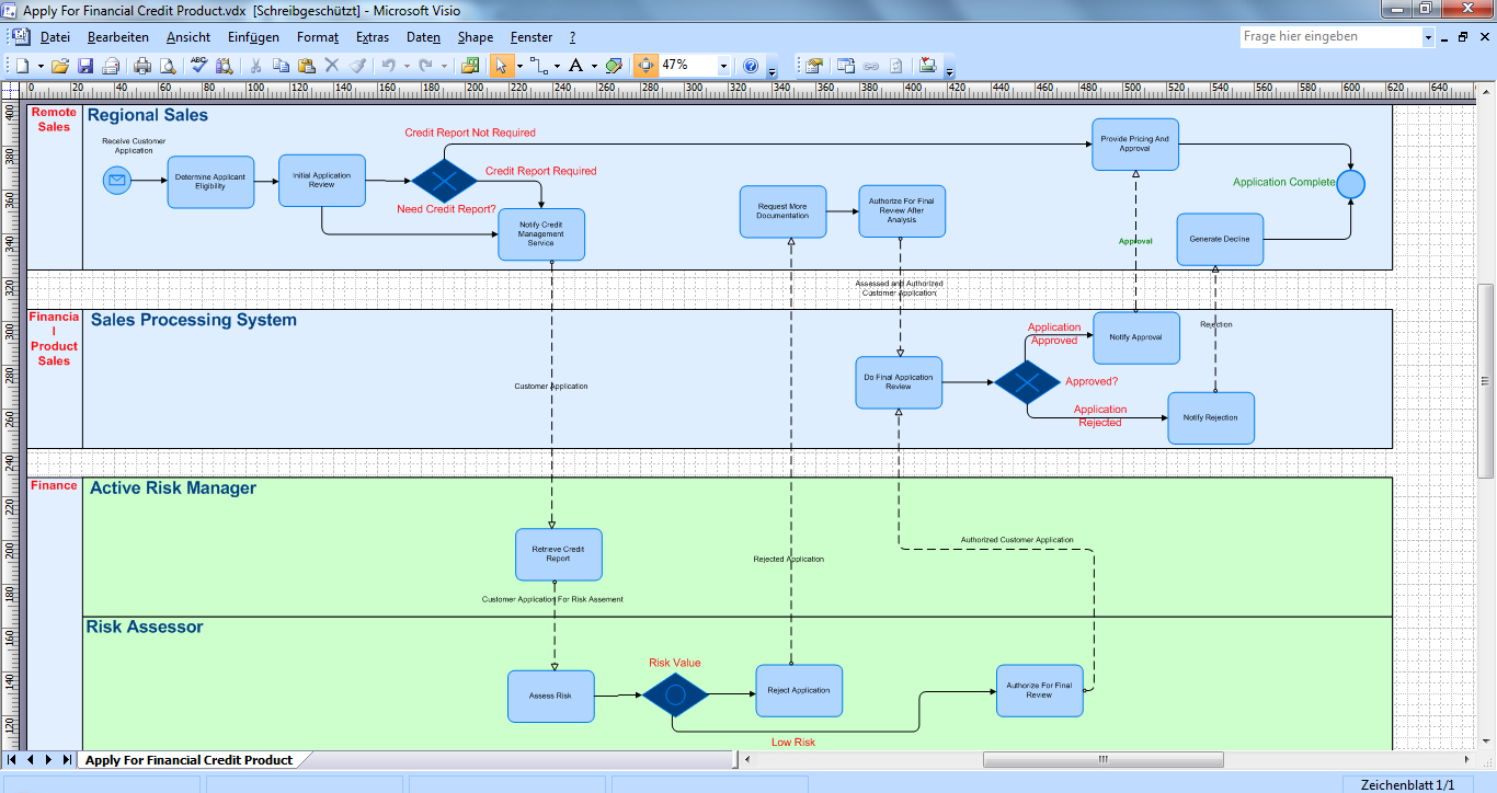 Let Ibm Rational System Architect Work Closer With Microsoft with Er Diagram Stencil For Visio 2013