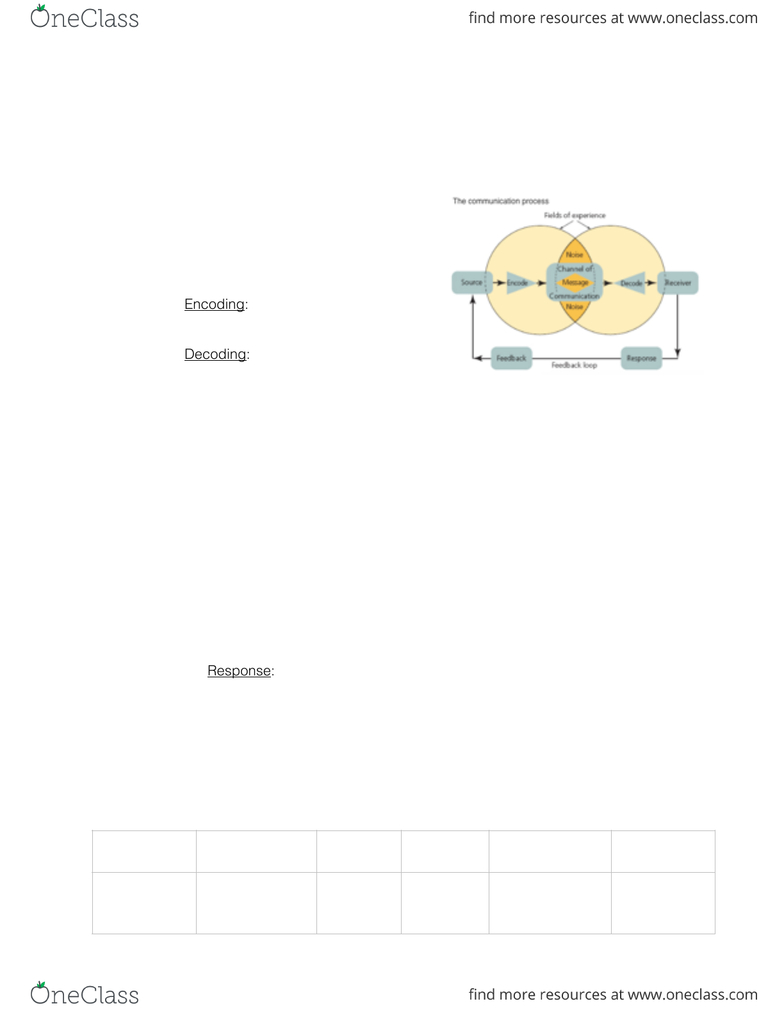 Mcs 1000 Lecture Notes - Lecture 8: Integrated Marketing Communications,  Promotional Mix, Kfc with Er Diagram Kfc