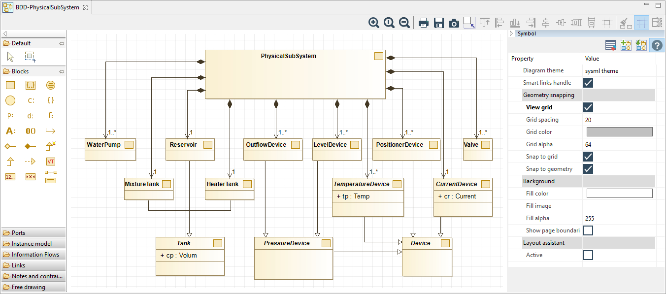 Modelio Open Source - Uml And Bpmn Free Modeling Tool regarding Er Diagram Software Open Source
