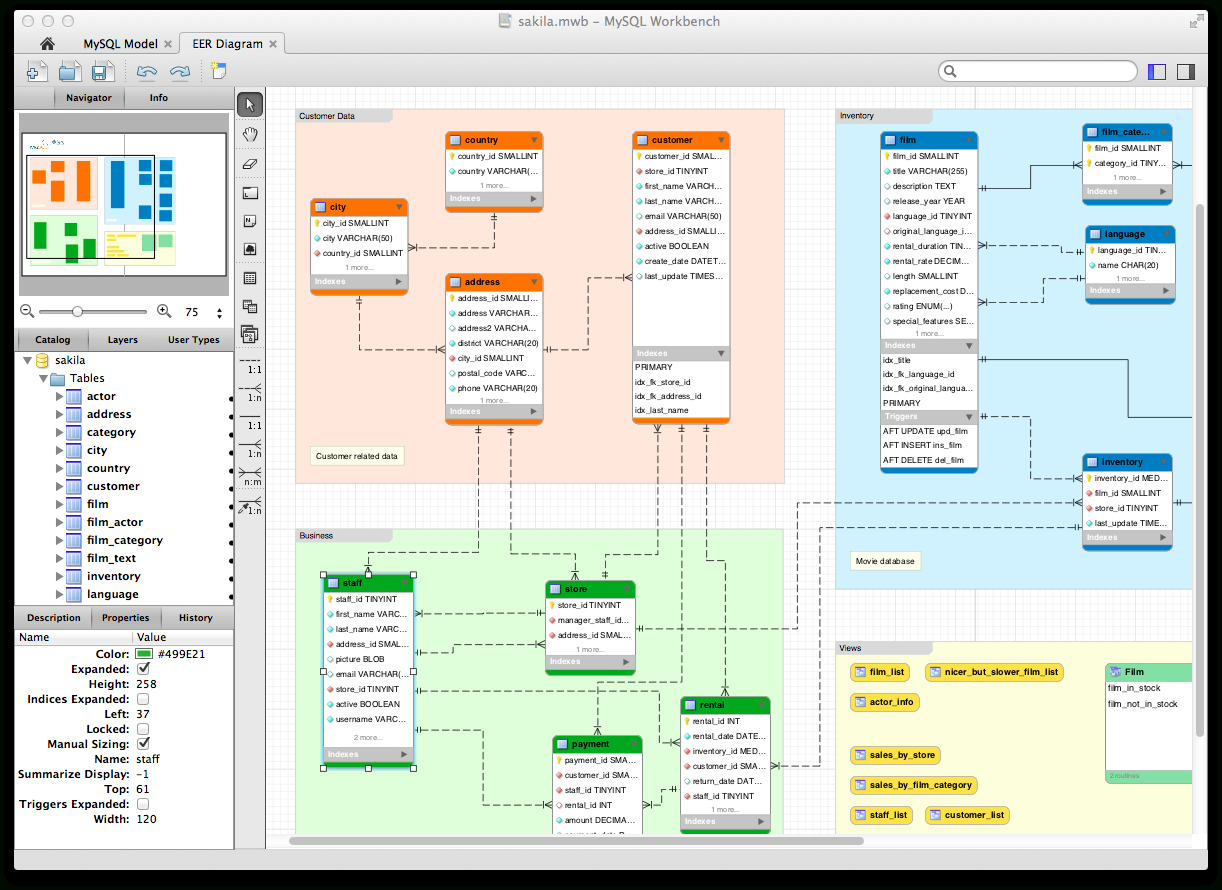 Mysql :: Mysql Workbench: Visual Database Design regarding Er Diagram Generator From Mysql
