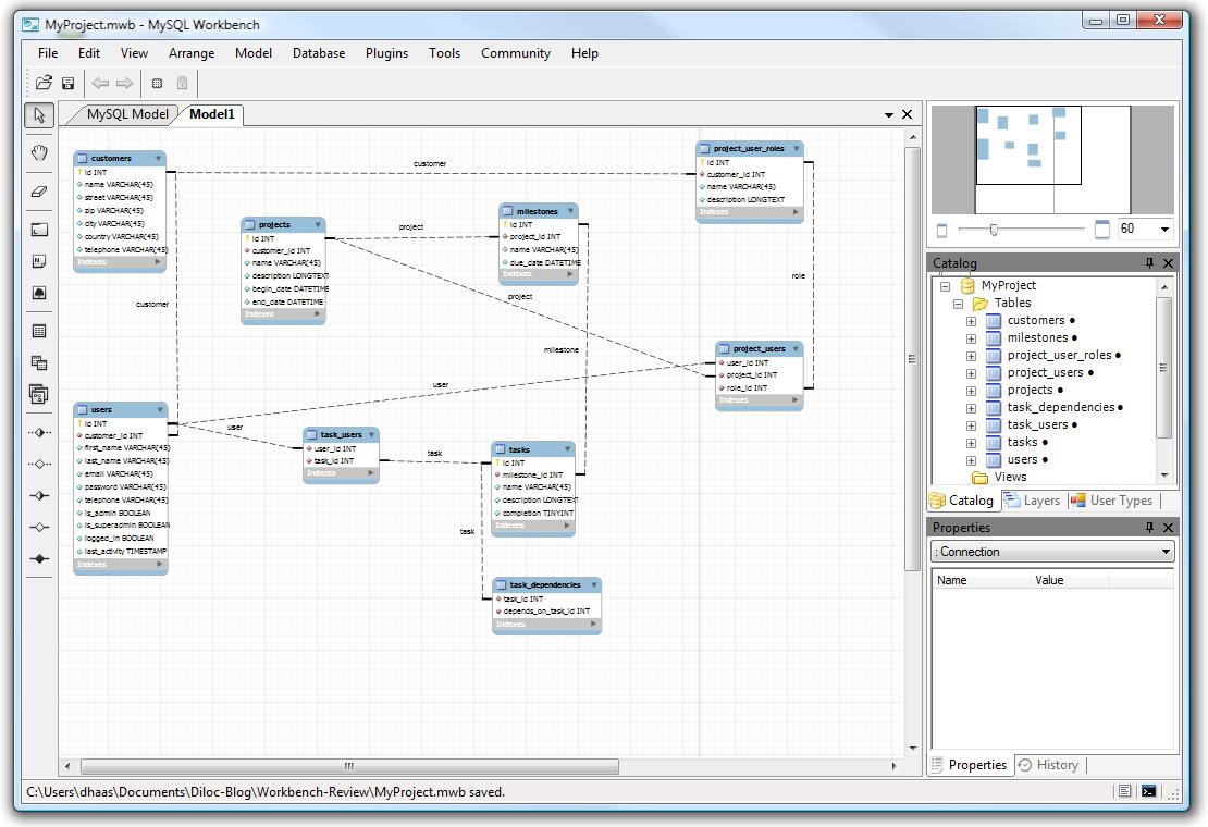 Mysql Workbench Eer Diagram Line Style Field-To-Field intended for Er Diagram Mysql
